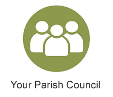 Your Parish Council